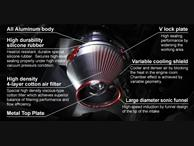 Blitz Sonic Power Air Intake